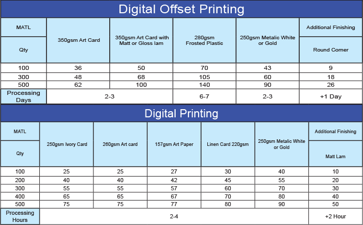 Digital Printing Name Card Price List
